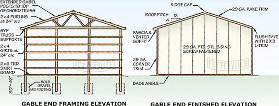 gable framing elevation diagram