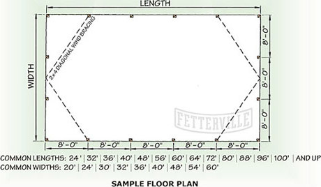 common lengths of a new barn