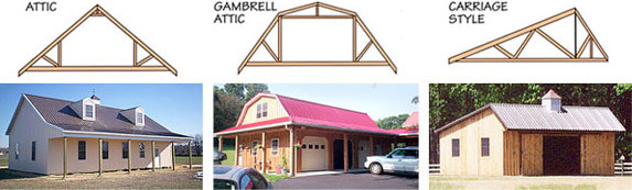 different style of truss options
