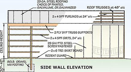 side wall elevation